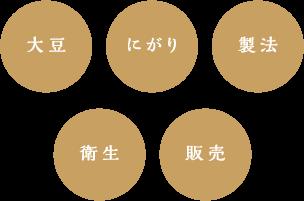 大豆 にがり 製造 衛生 販売